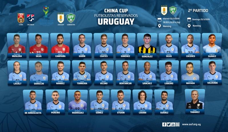 Plantel-de-Uruguay---China-Cup.jpg