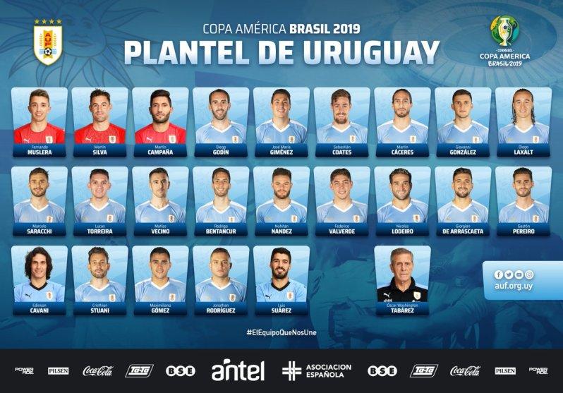 SelecciónMayor2019 plantel para la Copa América