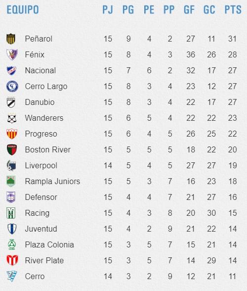 Apertura2019 tabla de posiciones f15 final.jpg