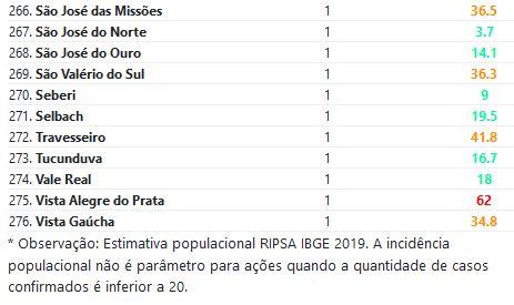 PACIENTES RIO GRANDE 10